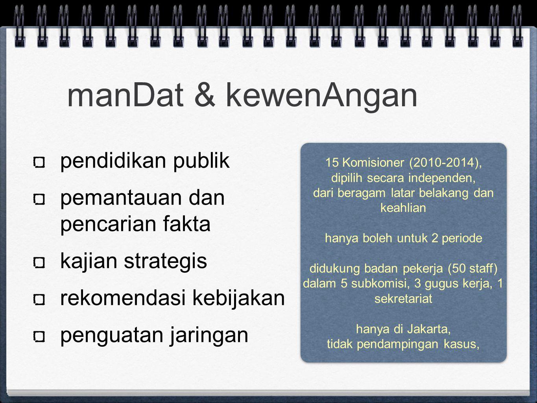 15 Komisioner (2010-2014), dipilih secara independen, dari beragam latar belakang dan keahlian hanya boleh untuk 2 periode didukung badan pekerja (50