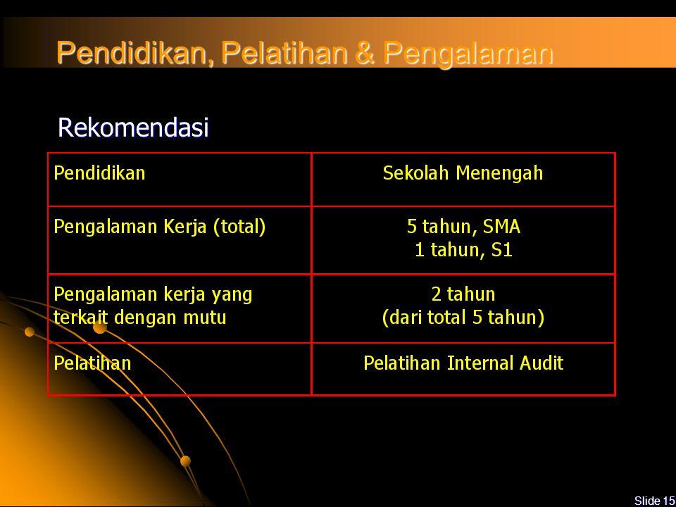 Slide 14 Kepribadian ETIS -