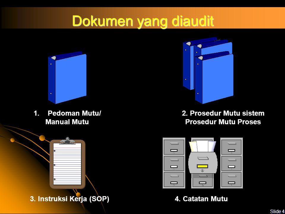 Slide 4 3.Instruksi Kerja (SOP) 1.Pedoman Mutu/ Manual Mutu 2.