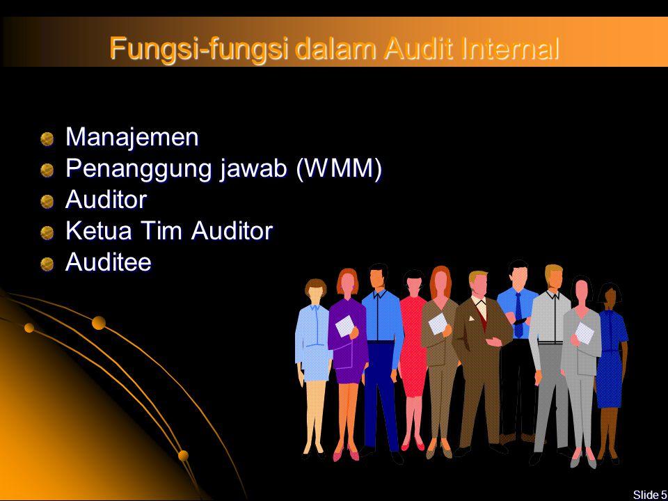 Slide 5 Fungsi-fungsi dalam Audit Internal Manajemen Penanggung jawab (WMM) Auditor Ketua Tim Auditor Auditee
