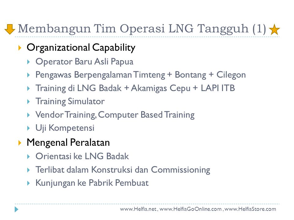 Membangun Tim Operasi LNG Tangguh (1)  Organizational Capability  Operator Baru Asli Papua  Pengawas Berpengalaman Timteng + Bontang + Cilegon  Tr
