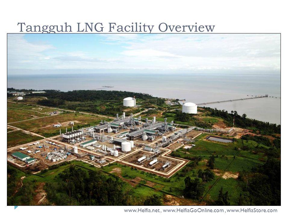 Tangguh LNG Facility Overview www.Helfia.net, www.HelfiaGoOnline.com, www.HelfiaStore.com