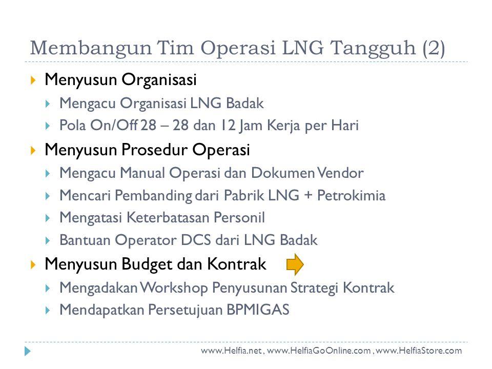 Membangun Tim Operasi LNG Tangguh (2)  Menyusun Organisasi  Mengacu Organisasi LNG Badak  Pola On/Off 28 – 28 dan 12 Jam Kerja per Hari  Menyusun