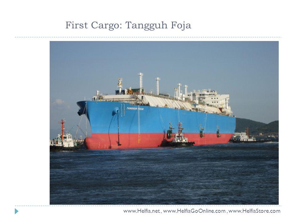 First Cargo: Tangguh Foja www.Helfia.net, www.HelfiaGoOnline.com, www.HelfiaStore.com
