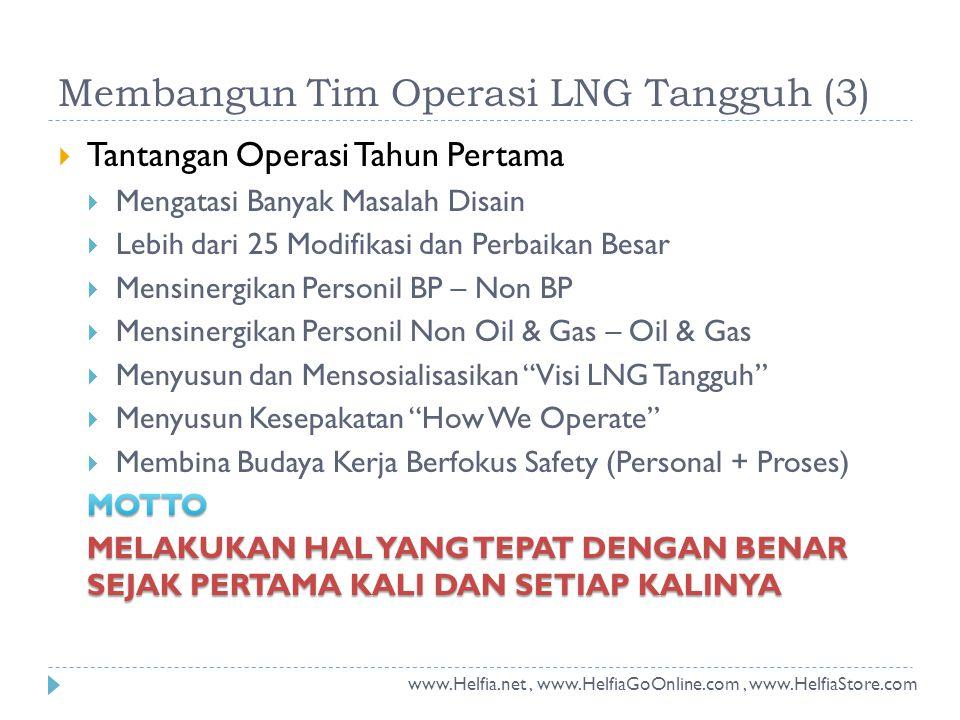Membangun Tim Operasi LNG Tangguh (3) www.Helfia.net, www.HelfiaGoOnline.com, www.HelfiaStore.com