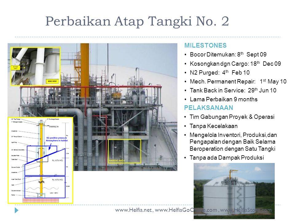 Perbaikan Atap Tangki No. 2 MILESTONES •Bocor Ditemukan: 8 th Sept 09 •Kosongkan dgn Cargo: 18 th Dec 09 •N2 Purged: 4 th Feb 10 •Mech. Permanent Repa