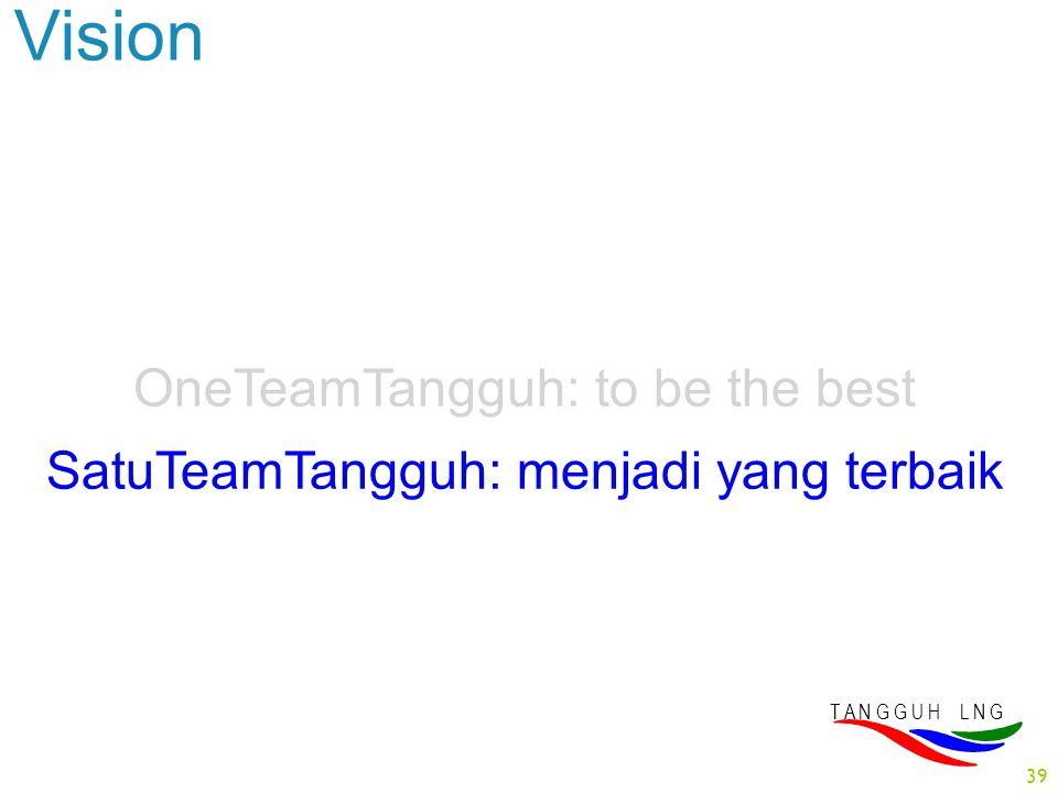Vision T A N G G U H L N G 39 OneTeamTangguh: to be the best SatuTeamTangguh: menjadi yang terbaik