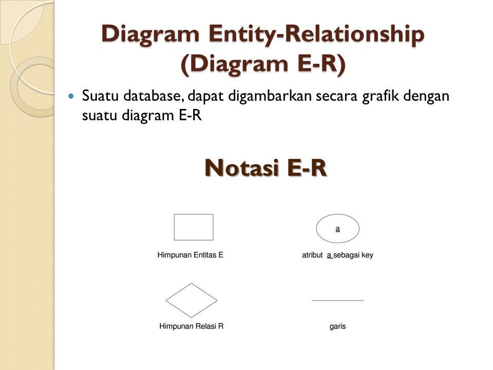Diagram Entity-Relationship (Diagram E-R)  Suatu database, dapat digambarkan secara grafik dengan suatu diagram E-R Notasi E-R