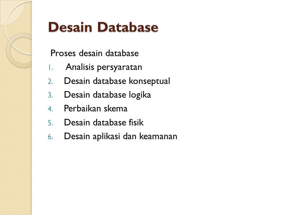Desain Database Proses desain database 1. Analisis persyaratan 2. Desain database konseptual 3. Desain database logika 4. Perbaikan skema 5. Desain da