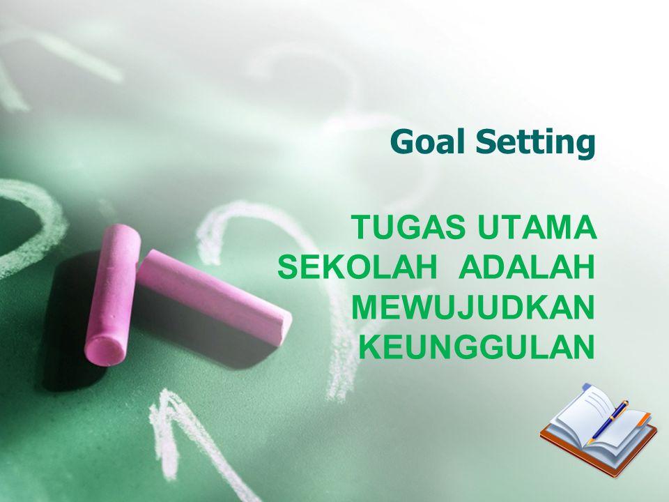 Goal Setting TUGAS UTAMA SEKOLAH ADALAH MEWUJUDKAN KEUNGGULAN