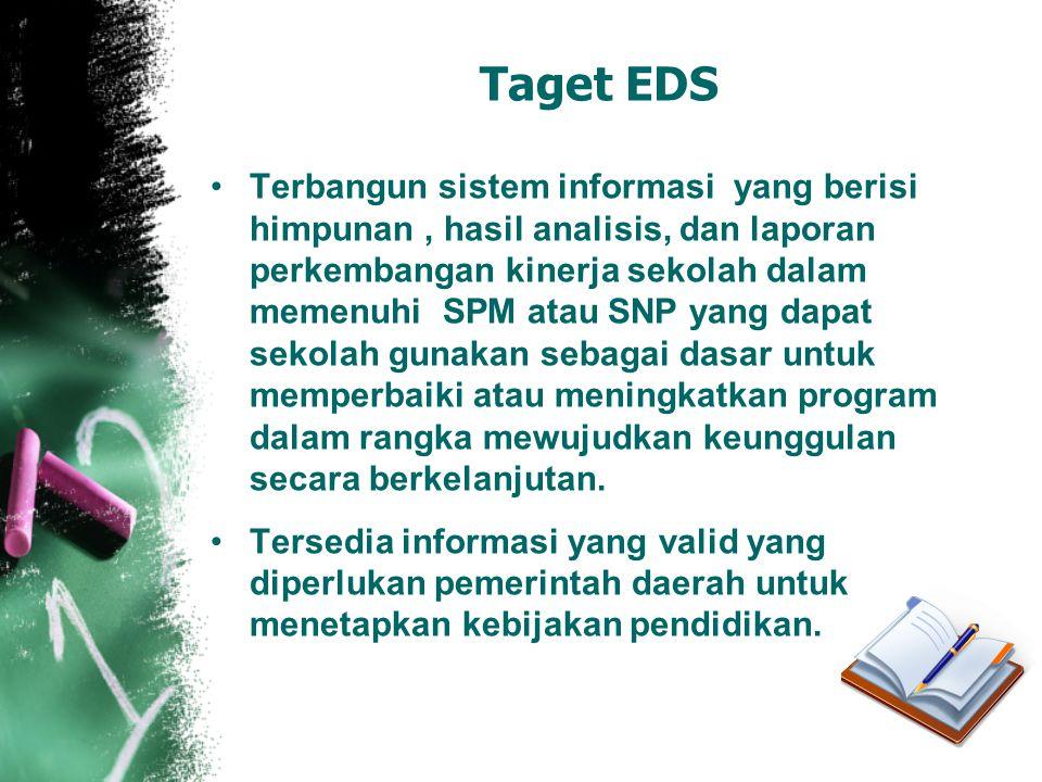 Taget EDS •Terbangun sistem informasi yang berisi himpunan, hasil analisis, dan laporan perkembangan kinerja sekolah dalam memenuhi SPM atau SNP yang