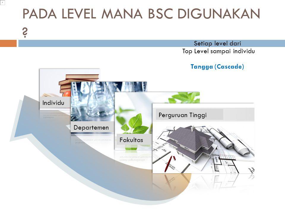 PADA LEVEL MANA BSC DIGUNAKAN ? Individu Departemen Fakultas Perguruan Tinggi Setiap level dari Top Level sampai individu Tangga (Cascade)