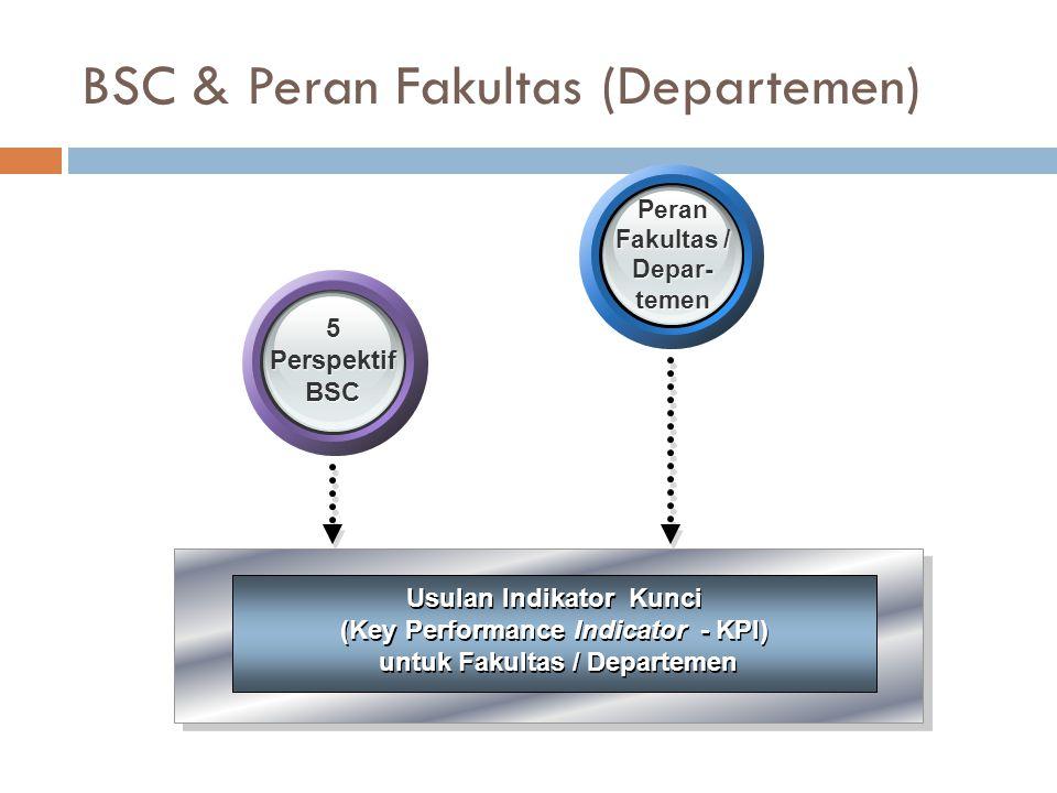BSC & Peran Fakultas (Departemen) Usulan Indikator Kunci (Key Performance Indicator - KPI) untuk Fakultas / Departemen Usulan Indikator Kunci (Key Per