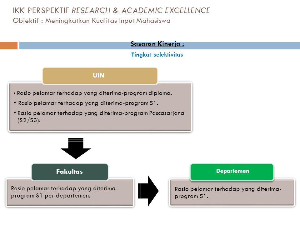 IKK PERSPEKTIF RESEARCH & ACADEMIC EXCELLENCE Objektif : Meningkatkan Kualitas Input Mahasiswa • Rasio pelamar terhadap yang diterima-program diploma.