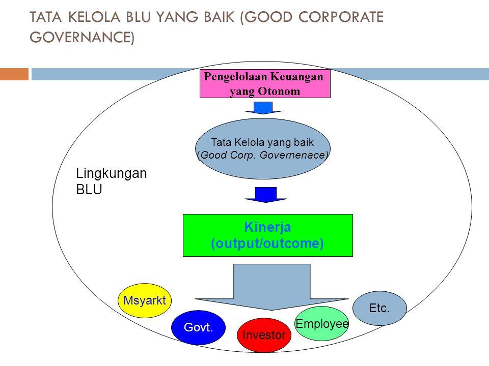 TATA KELOLA BLU YANG BAIK (GOOD CORPORATE GOVERNANCE) Tata Kelola yang baik (Good Corp. Governenace) Kinerja (output/outcome) Msyarkt Investor Govt. E