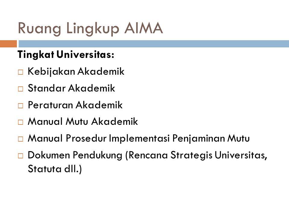 Tingkat Universitas:  Kebijakan Akademik  Standar Akademik  Peraturan Akademik  Manual Mutu Akademik  Manual Prosedur Implementasi Penjaminan Mut
