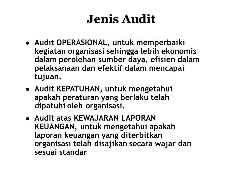 Jenis Audit  Audit OPERASIONAL, untuk memperbaiki kegiatan organisasi sehingga lebih ekonomis dalam perolehan sumber daya, efisien dalam pelaksanaan