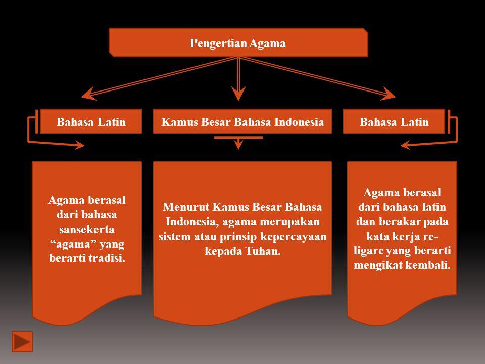 """Pengertian Agama Bahasa LatinBahasa LatinKamus Besar Bahasa Indonesia Agama berasal dari bahasa sansekerta """"agama"""" yang berarti tradisi. Menurut Kamus"""