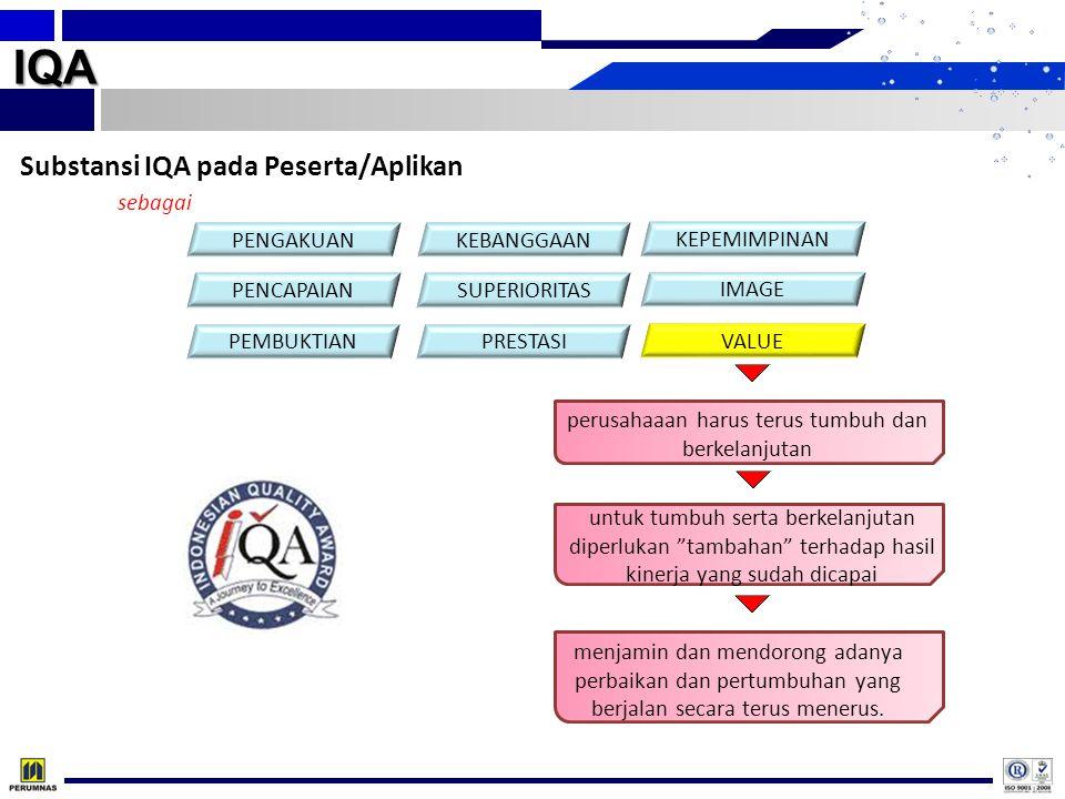 IQA Gambaran umum Proses Keikutsertaan dalam Indonesian Quality Award