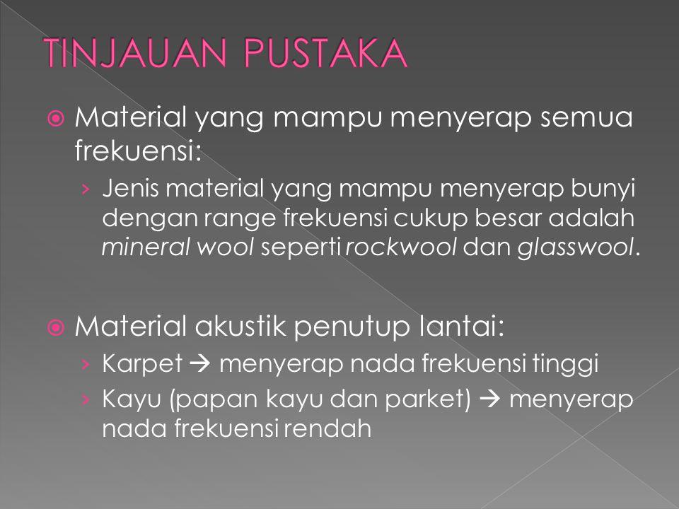  Material yang mampu menyerap semua frekuensi: › Jenis material yang mampu menyerap bunyi dengan range frekuensi cukup besar adalah mineral wool sepe
