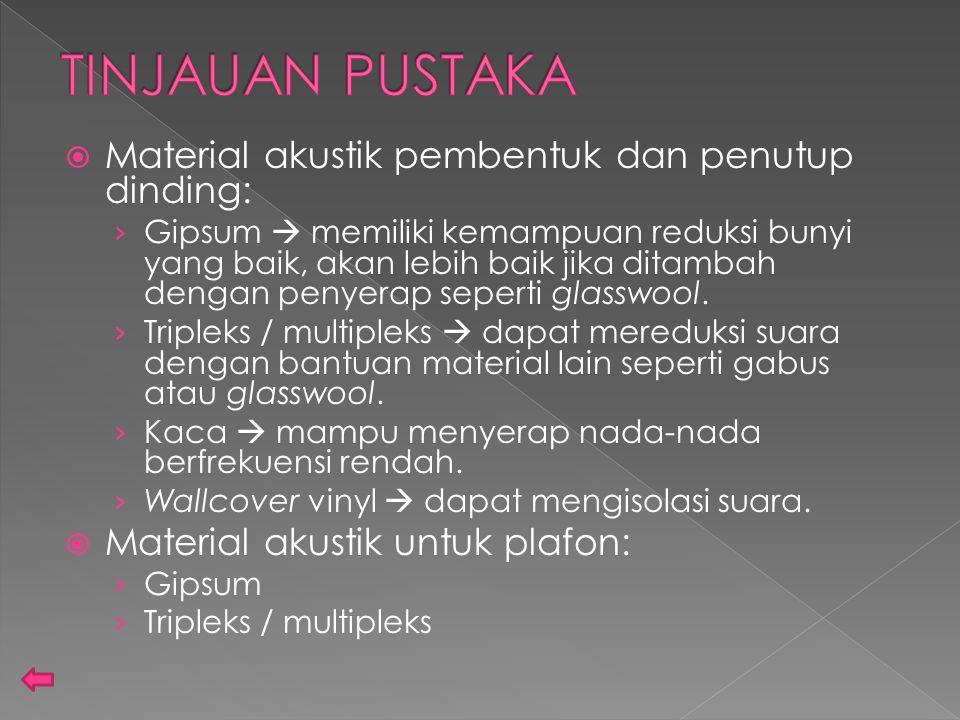  Material akustik pembentuk dan penutup dinding: › Gipsum  memiliki kemampuan reduksi bunyi yang baik, akan lebih baik jika ditambah dengan penyerap
