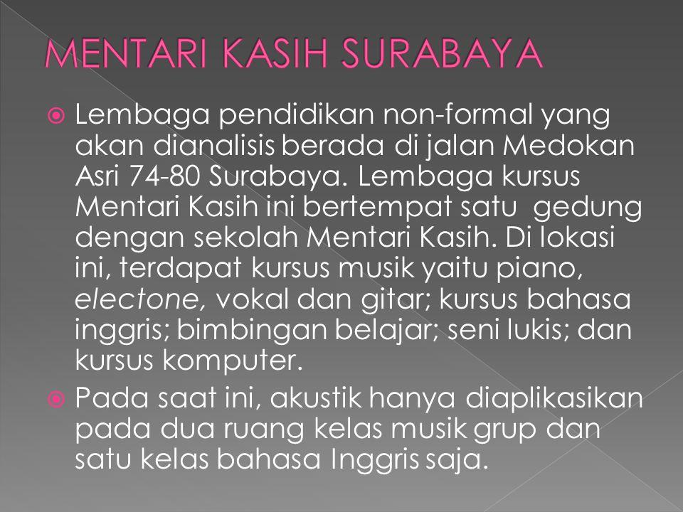  Lembaga pendidikan non-formal yang akan dianalisis berada di jalan Medokan Asri 74-80 Surabaya. Lembaga kursus Mentari Kasih ini bertempat satu gedu
