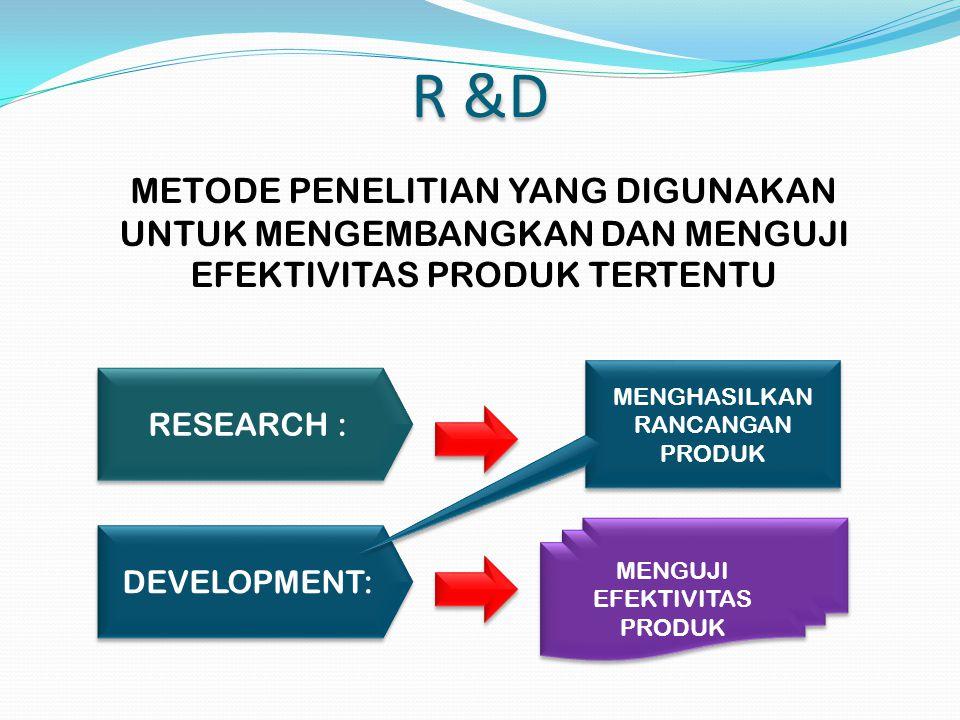 R &D METODE PENELITIAN YANG DIGUNAKAN UNTUK MENGEMBANGKAN DAN MENGUJI EFEKTIVITAS PRODUK TERTENTU RESEARCH : DEVELOPMENT: MENGUJI EFEKTIVITAS PRODUK M