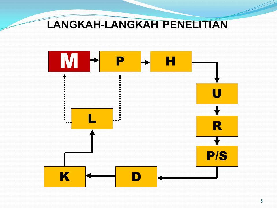 8 LANGKAH-LANGKAH PENELITIAN M PH U R P/S L KD