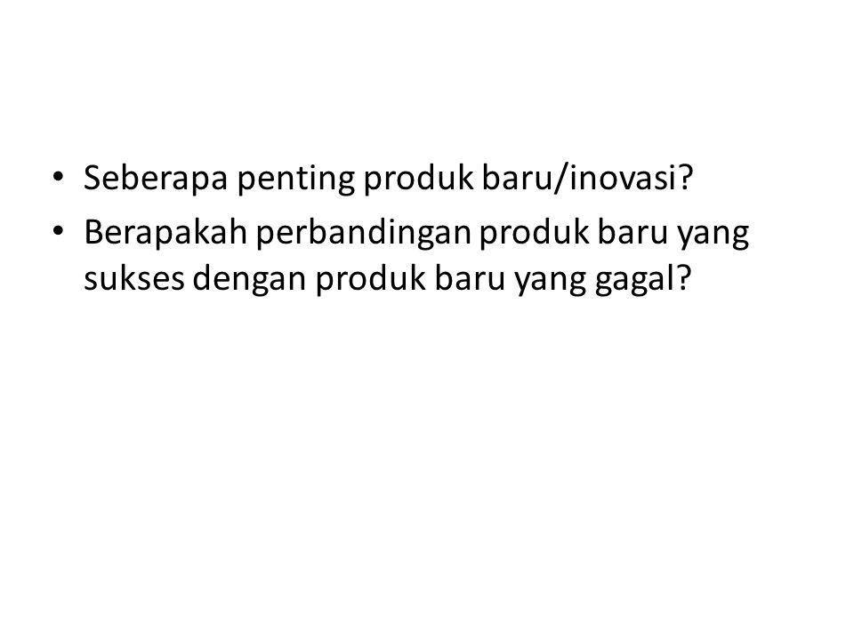 • Seberapa penting produk baru/inovasi.
