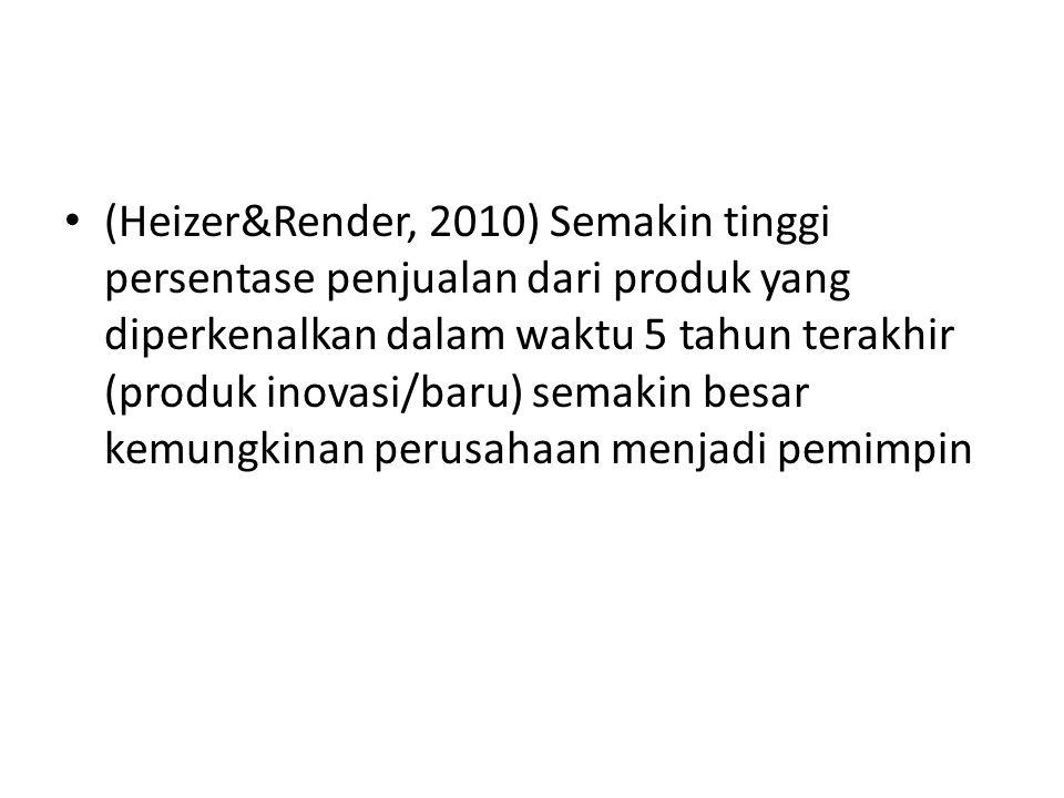 • (Heizer&Render, 2010) Semakin tinggi persentase penjualan dari produk yang diperkenalkan dalam waktu 5 tahun terakhir (produk inovasi/baru) semakin besar kemungkinan perusahaan menjadi pemimpin