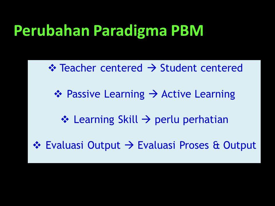 Perubahan Paradigma PBM  Teacher centered  Student centered  Passive Learning  Active Learning  Learning Skill  perlu perhatian  Evaluasi Outpu