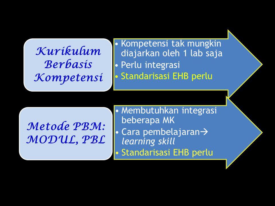 •Kompetensi tak mungkin diajarkan oleh 1 lab saja •Perlu integrasi •Standarisasi EHB perlu•Standarisasi EHB perlu Kurikulum Berbasis Kompetensi •Membu