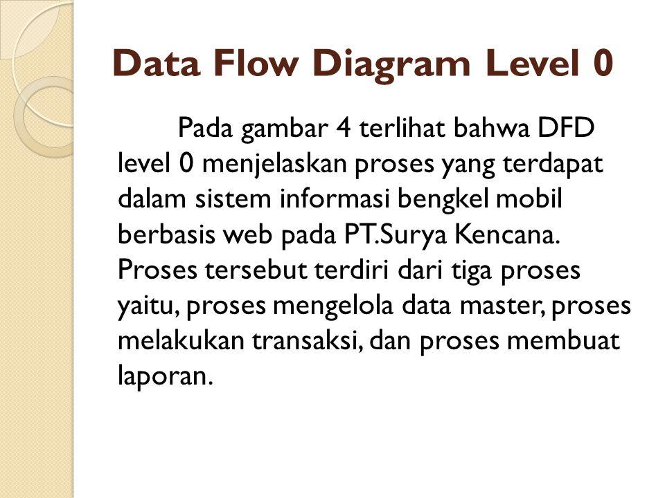 Data Flow Diagram Level 0 Pada gambar 4 terlihat bahwa DFD level 0 menjelaskan proses yang terdapat dalam sistem informasi bengkel mobil berbasis web