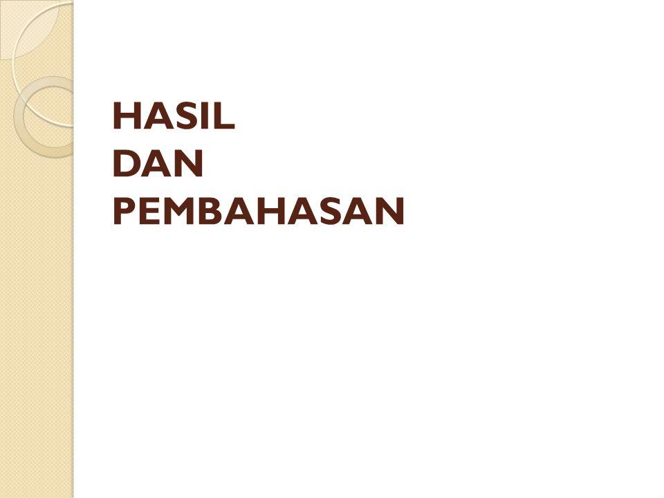 HASIL DAN PEMBAHASAN