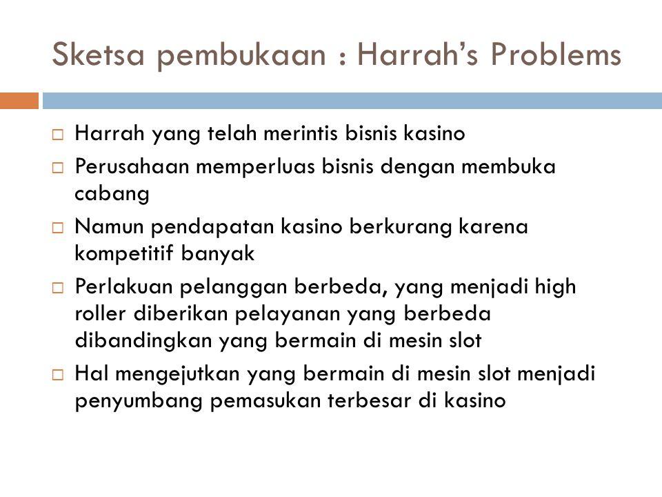 Sketsa pembukaan : Harrah's Problems  Harrah yang telah merintis bisnis kasino  Perusahaan memperluas bisnis dengan membuka cabang  Namun pendapatan kasino berkurang karena kompetitif banyak  Perlakuan pelanggan berbeda, yang menjadi high roller diberikan pelayanan yang berbeda dibandingkan yang bermain di mesin slot  Hal mengejutkan yang bermain di mesin slot menjadi penyumbang pemasukan terbesar di kasino