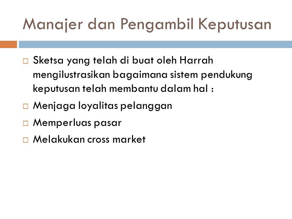 Manajer dan Pengambil Keputusan  Sketsa yang telah di buat oleh Harrah mengilustrasikan bagaimana sistem pendukung keputusan telah membantu dalam hal :  Menjaga loyalitas pelanggan  Memperluas pasar  Melakukan cross market