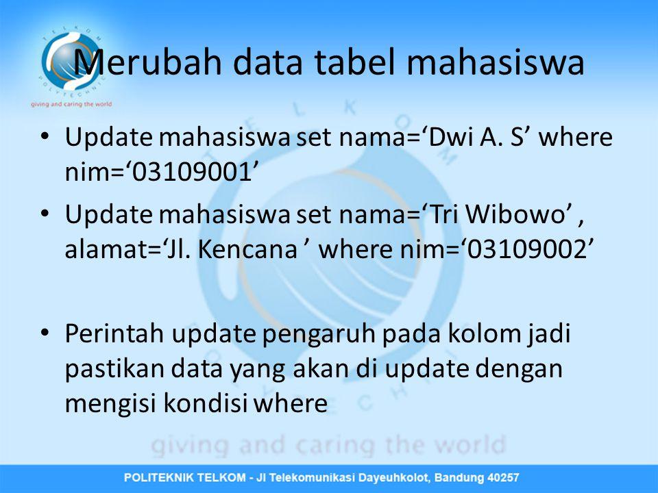 Merubah data tabel mahasiswa • Update mahasiswa set nama='Dwi A.