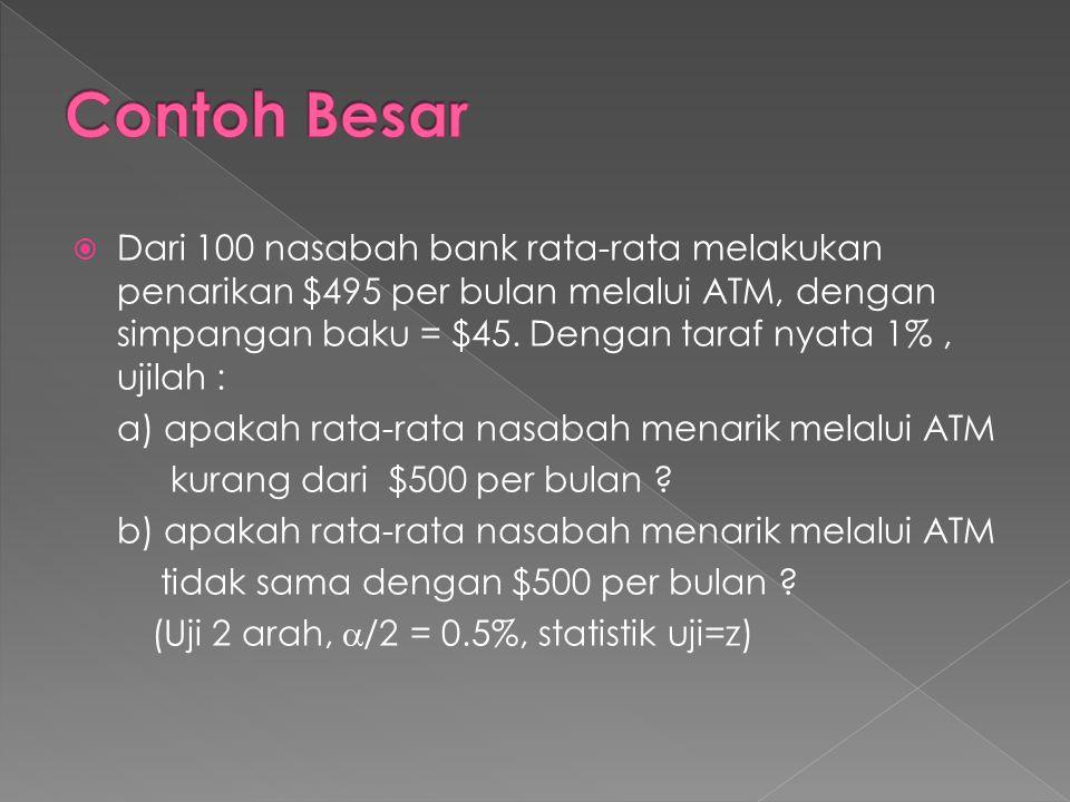  Dari 100 nasabah bank rata-rata melakukan penarikan $495 per bulan melalui ATM, dengan simpangan baku = $45. Dengan taraf nyata 1%, ujilah : a) apak