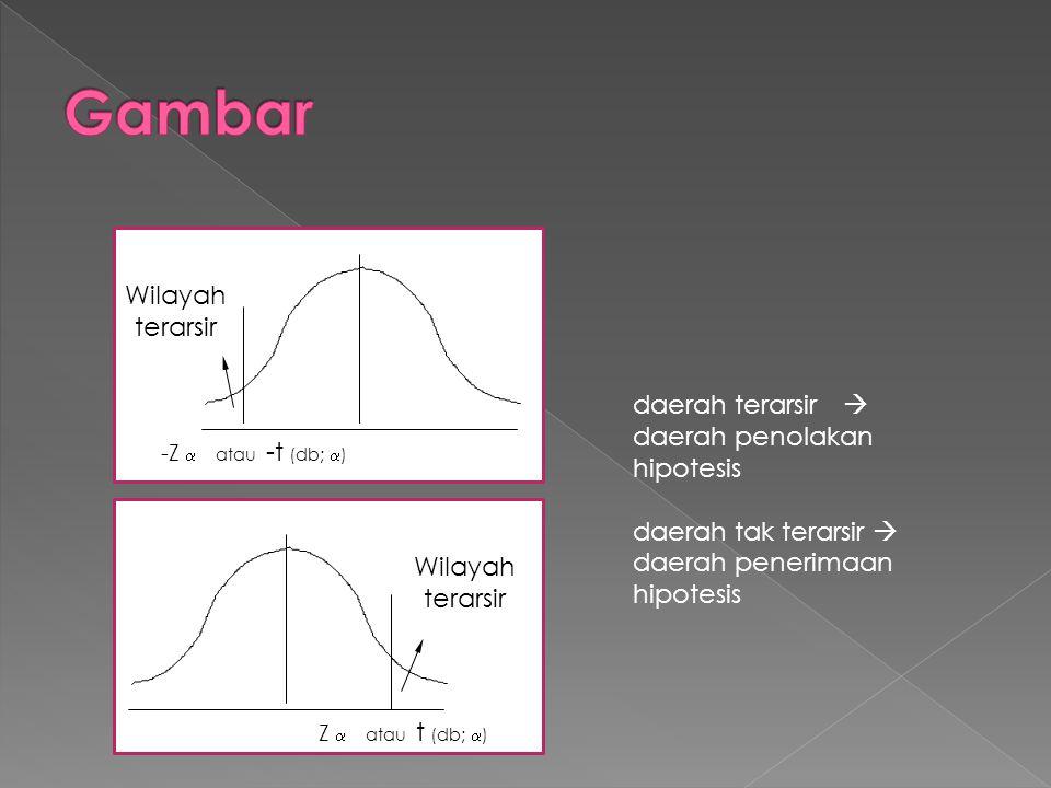 Wilayah terarsir -Z  atau -t (db;  ) Z  atau t (db;  ) daerah terarsir  daerah penolakan hipotesis daerah tak terarsir  daerah penerimaan hipote