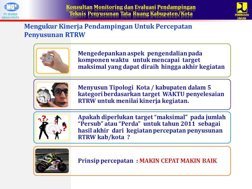 Mengedepankan aspek pengendalian pada komponen waktu untuk mencapai target maksimal yang dapat diraih hingga akhir kegiatan Menyusun Tipologi Kota / kabupaten dalam 5 kategori berdasarkan target WAKTU penyelesaian RTRW untuk menilai kinerja kegiatan.