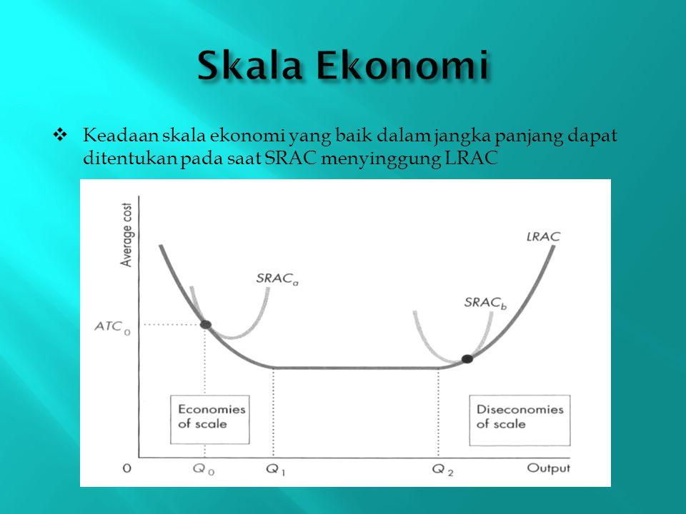  Keadaan skala ekonomi yang baik dalam jangka panjang dapat ditentukan pada saat SRAC menyinggung LRAC
