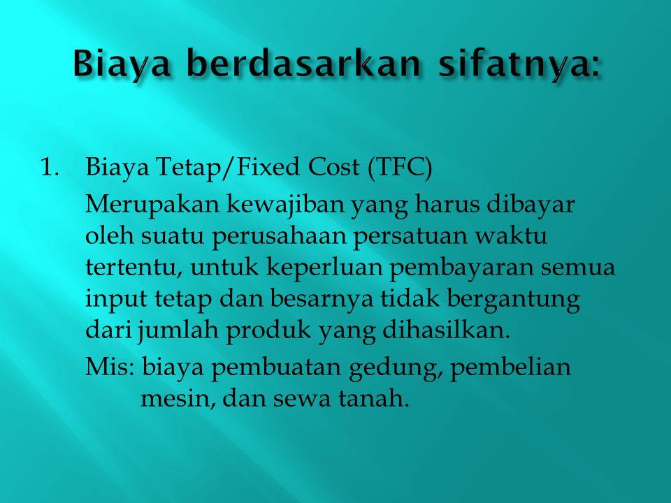1.Biaya Tetap/Fixed Cost (TFC) Merupakan kewajiban yang harus dibayar oleh suatu perusahaan persatuan waktu tertentu, untuk keperluan pembayaran semua