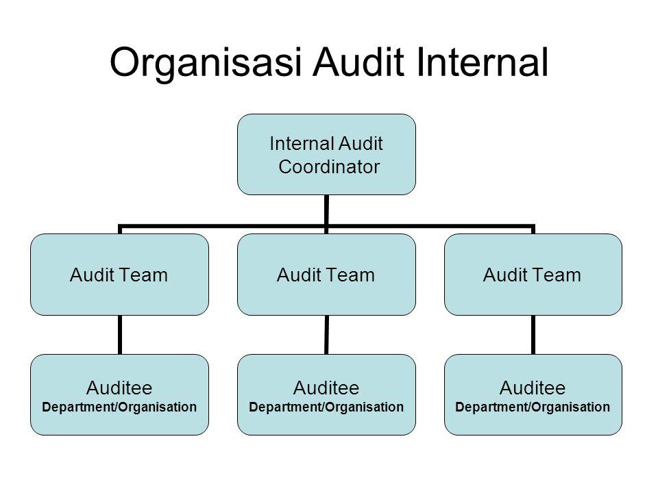 Organisasi Audit Internal Internal Audit Coordinator Audit Team Auditee Department/Organisation Audit Team Auditee Department/Organisation Audit Team Auditee Department/Organisation