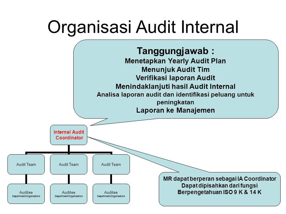 Organisasi Audit Internal Internal Audit Coordinator Audit Team Auditee Department/Organisation Audit Team Auditee Department/Organisation Audit Team Auditee Department/Organisation Tanggungjawab : Menetapkan Yearly Audit Plan Menunjuk Audit Tim Verifikasi laporan Audit Menindaklanjuti hasil Audit Internal Analisa laporan audit dan identifikasi peluang untuk peningkatan Laporan ke Manajemen MR dapat berperan sebagai IA Coordinator Dapat dipisahkan dari fungsi Berpengetahuan ISO 9 K & 14 K