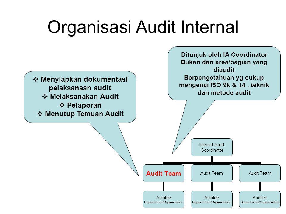 Organisasi Audit Internal Internal Audit Coordinator Audit Team Auditee Department/Organisation Audit Team Auditee Department/Organisation Audit Team Auditee Department/Organisation Ditunjuk oleh IA Coordinator Bukan dari area/bagian yang diaudit Berpengetahuan yg cukup mengenai ISO 9k & 14, teknik dan metode audit  Menyiapkan dokumentasi pelaksanaan audit  Melaksanakan Audit  Pelaporan  Menutup Temuan Audit