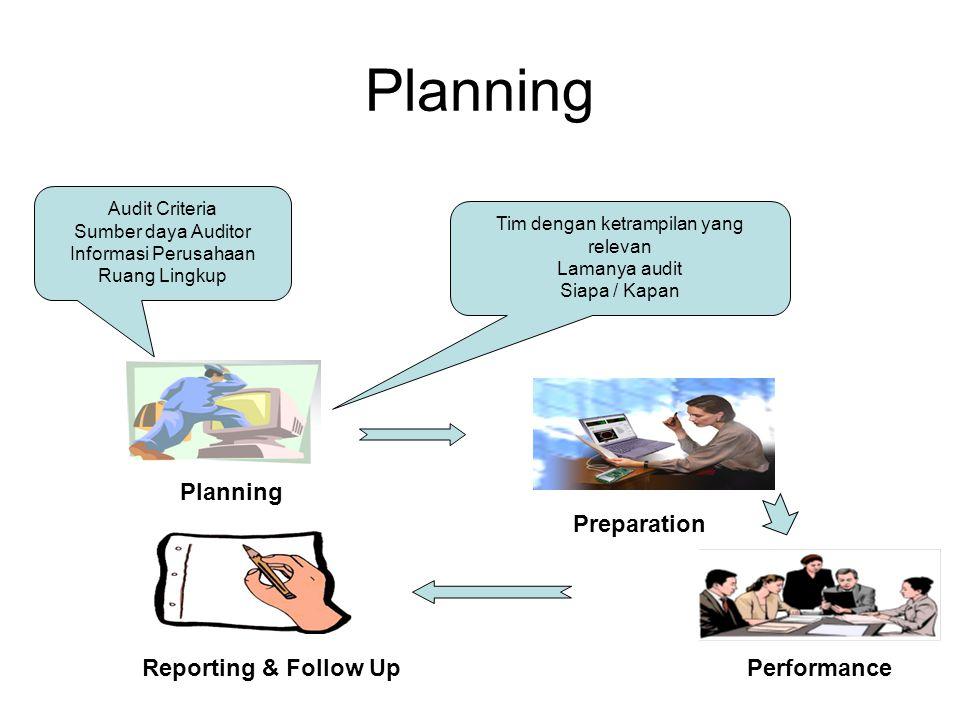 Planning Reporting & Follow Up Preparation Performance Tim dengan ketrampilan yang relevan Lamanya audit Siapa / Kapan Audit Criteria Sumber daya Auditor Informasi Perusahaan Ruang Lingkup