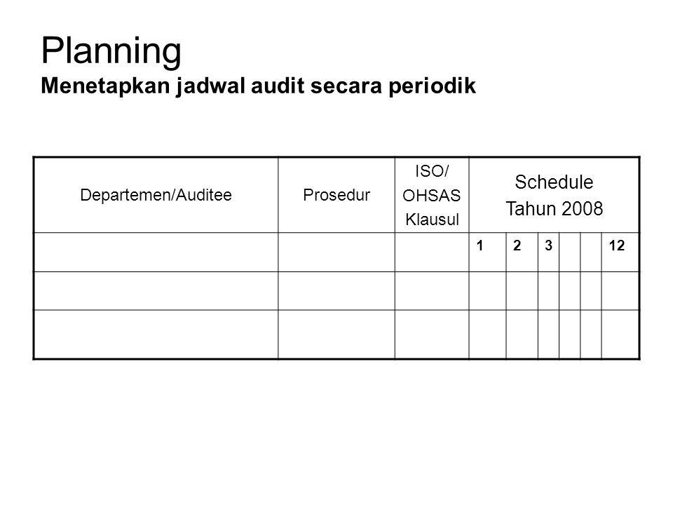 Planning Menetapkan jadwal audit secara periodik Departemen/AuditeeProsedur ISO/ OHSAS Klausul Schedule Tahun 2008 12312