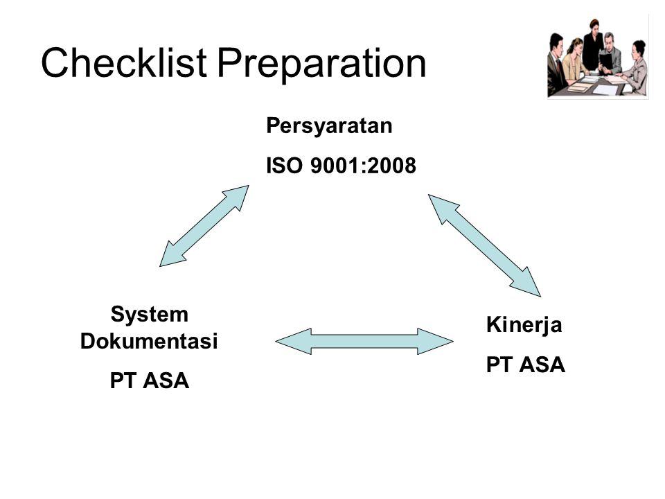 Checklist Preparation System Dokumentasi PT ASA Kinerja PT ASA Persyaratan ISO 9001:2008
