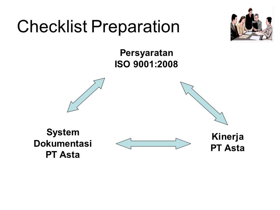 Checklist Preparation System Dokumentasi PT Asta Kinerja PT Asta Persyaratan ISO 9001:2008