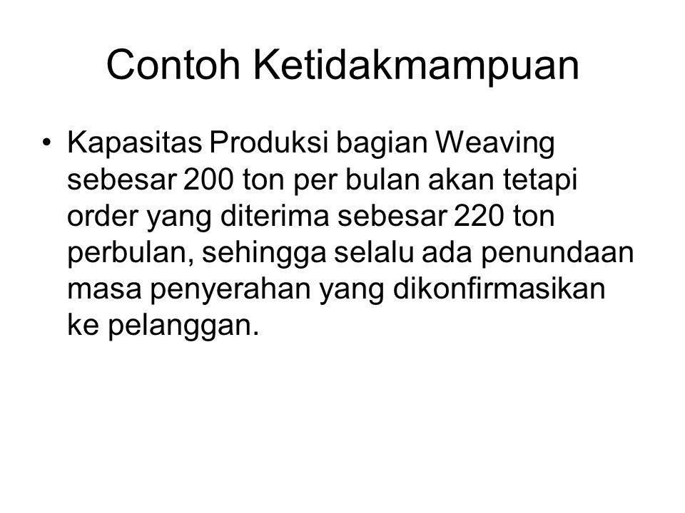 Contoh Ketidakmampuan •Kapasitas Produksi bagian Weaving sebesar 200 ton per bulan akan tetapi order yang diterima sebesar 220 ton perbulan, sehingga selalu ada penundaan masa penyerahan yang dikonfirmasikan ke pelanggan.